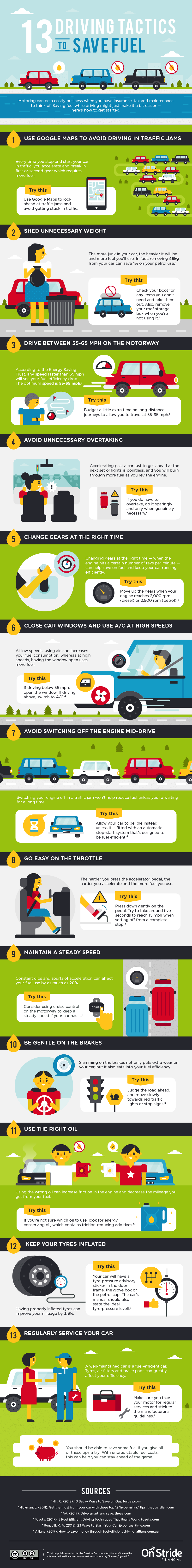 13-driving-tactics-to-save-fuel